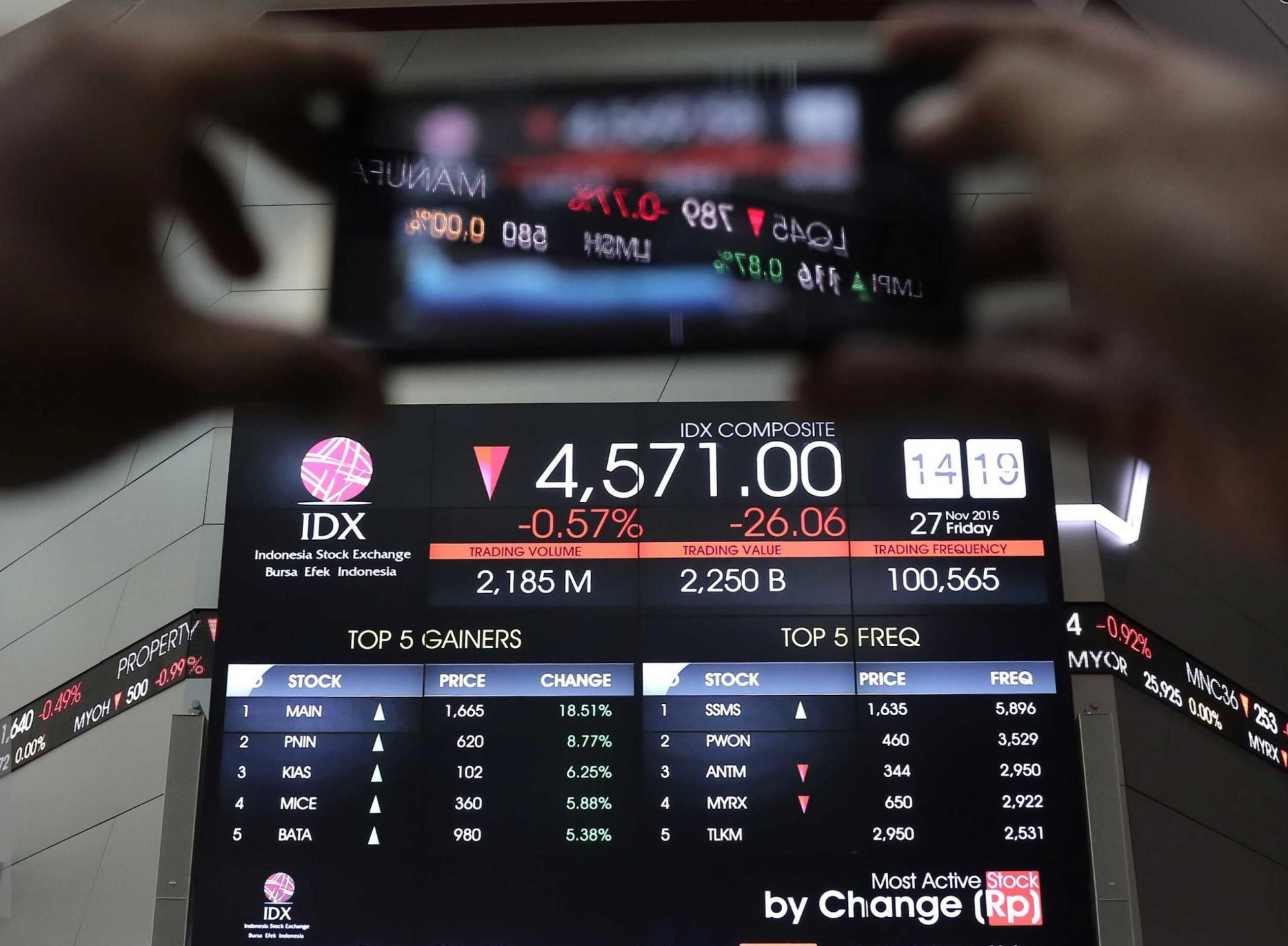 bermain saham - investasi saham untuk PNS - jenis-jenis reksa dana