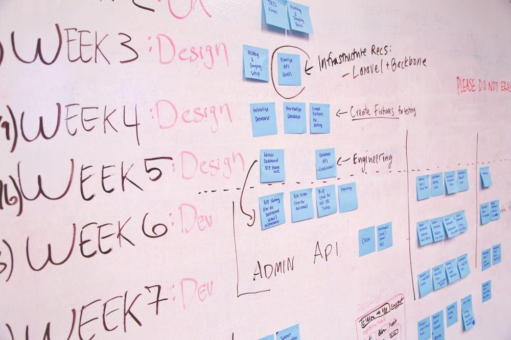 aplikasi bisnis online - project management