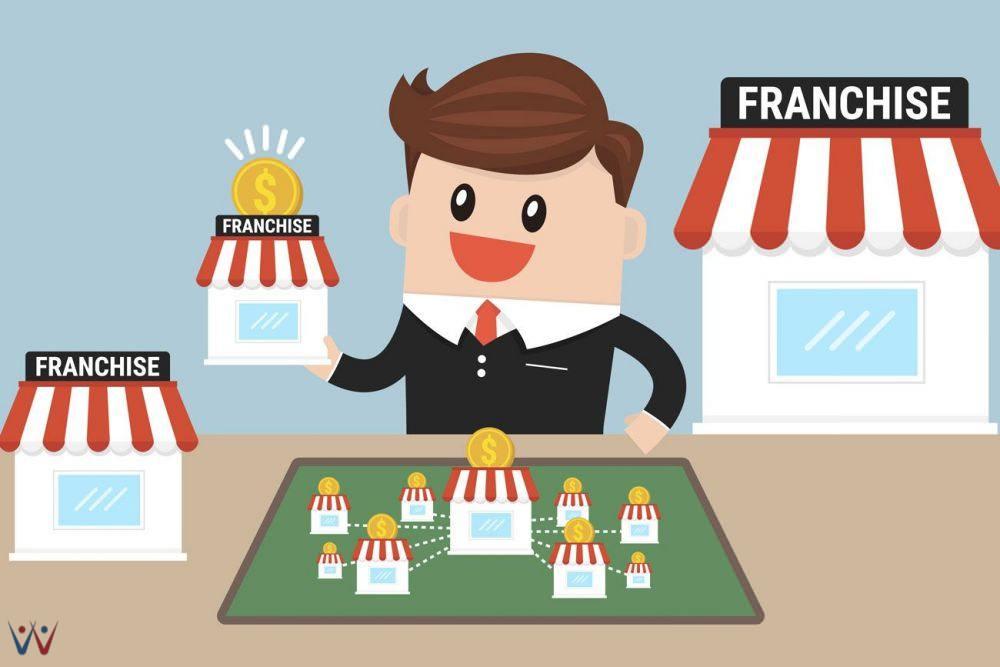 strategi dan peluang bisnis franchise