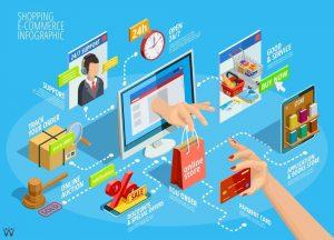platform ecommerce - bisnis online - toko online - tips berjualan - marketplace lokal