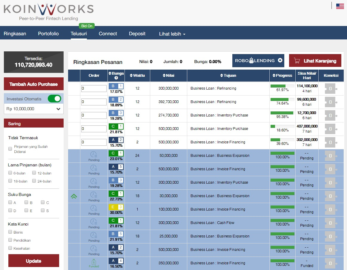 browse loan - telusuri pinjaman produk investasi koinworks