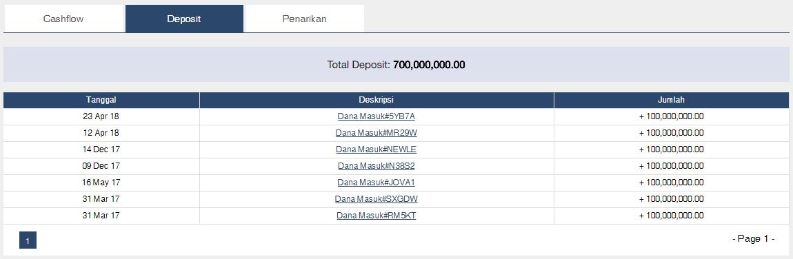 Panduan KoinWorks #10: Halaman Aktivitas – Deposit
