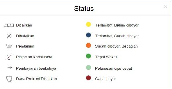 status - portofolio detail