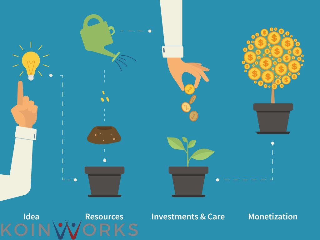 Inspirasi Bisnis Investasi - 4 Cara Menabung Mudah yang Unik dan Efektif, Yuk Dicoba!