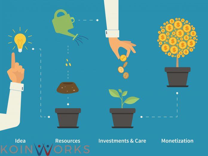 Saat Investasi Gagal, Apa yang Harus Dilakukan?