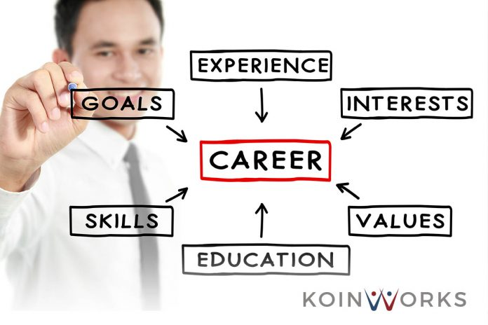 karir-karier-tujuan-sukses
