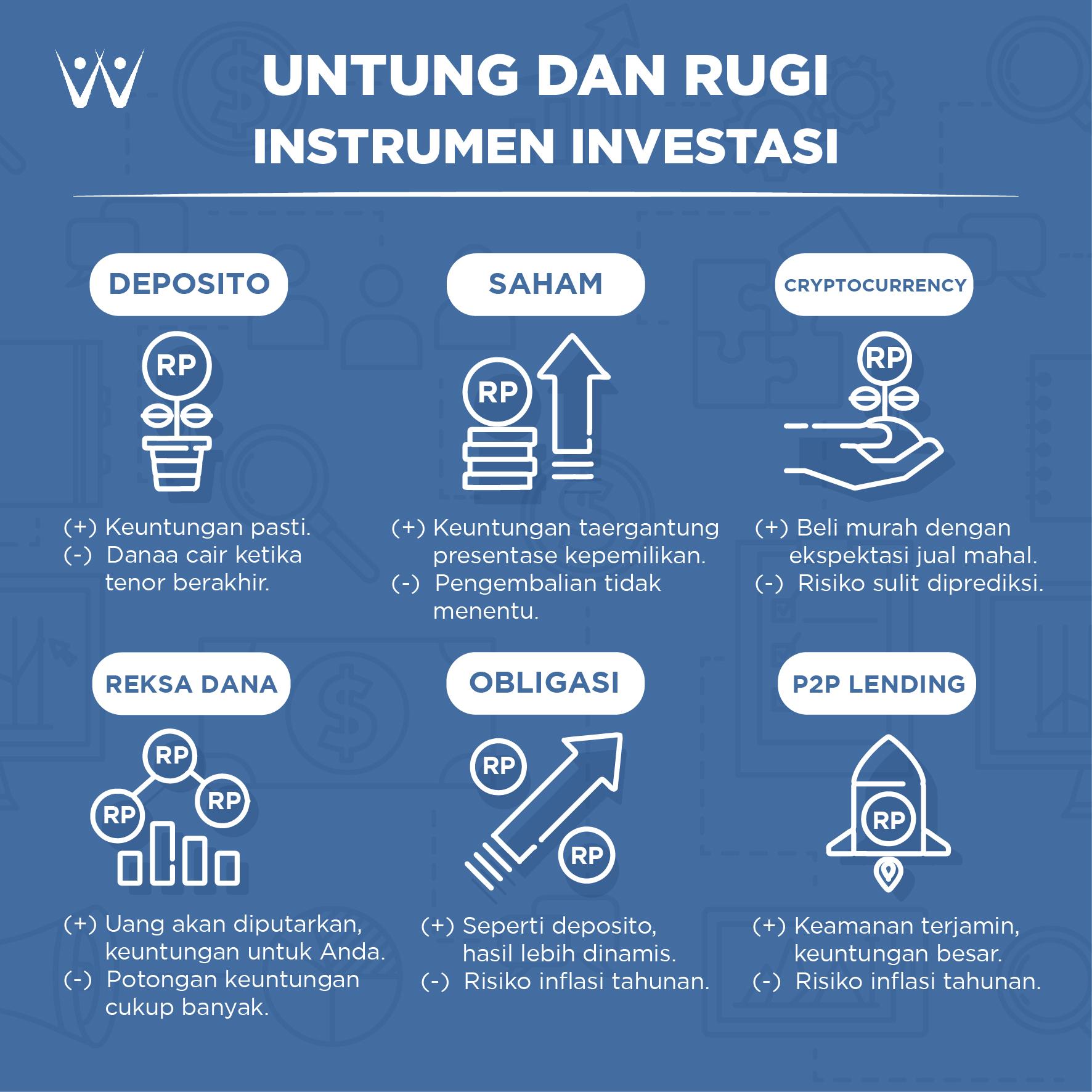 INFOGRAFIK Instrumen Investasi dan Untung Ruginya