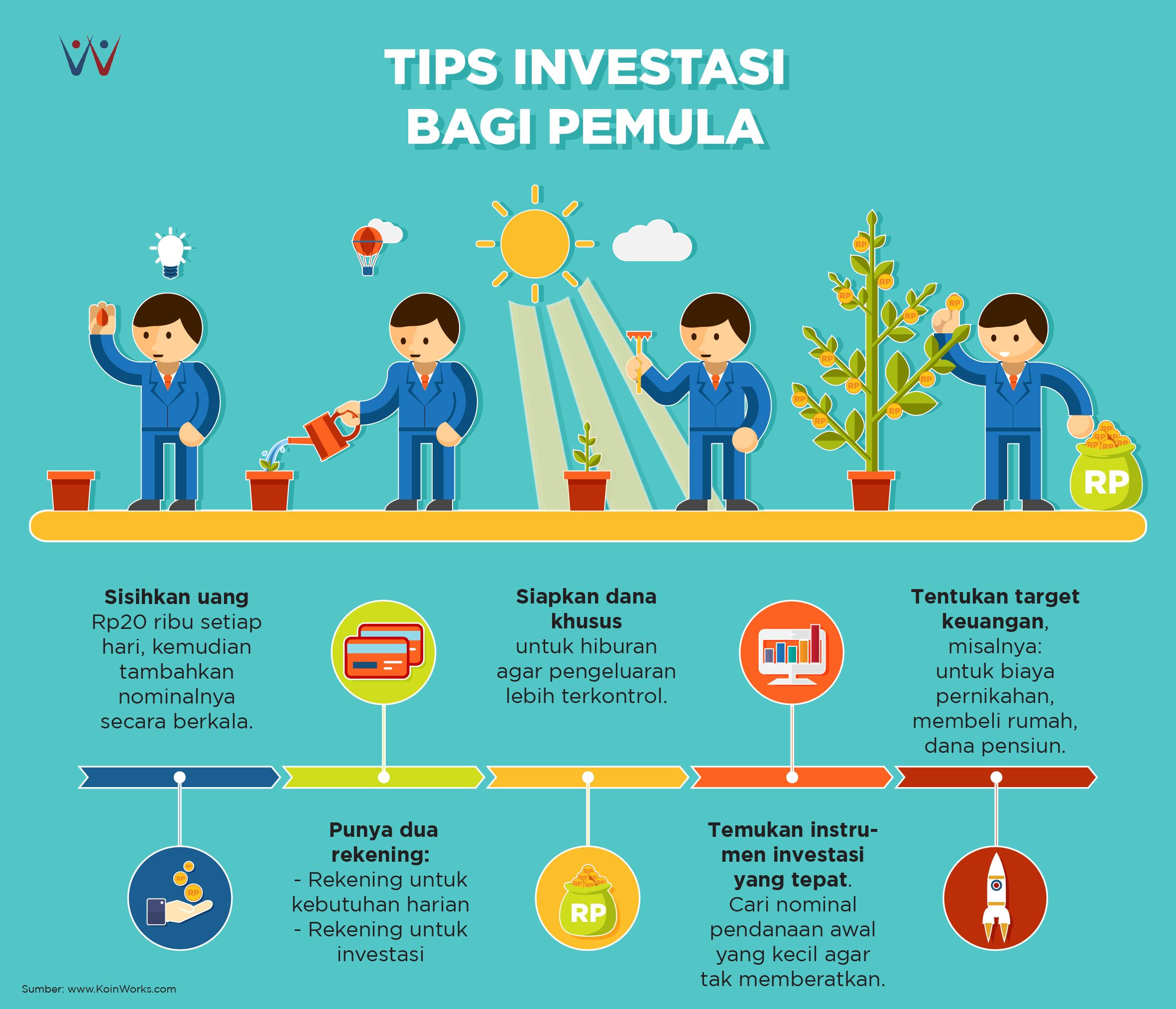 INFOGRAFIK: Tips Investasi untuk Pemula
