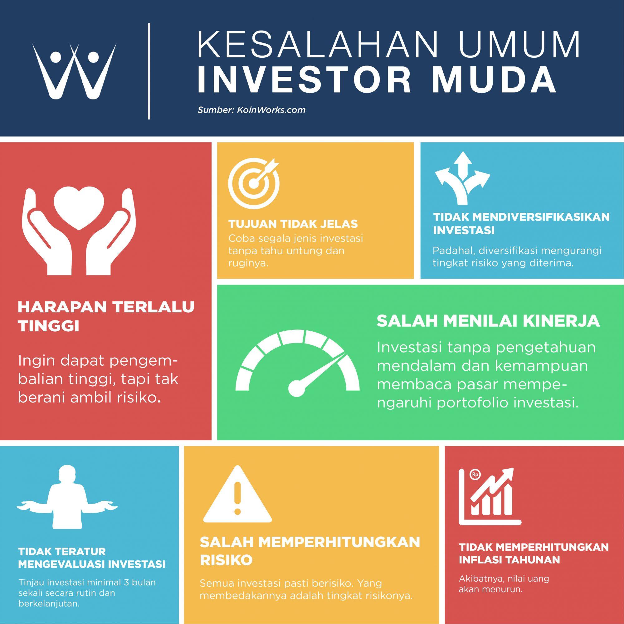 INFOGRAFIK: Kesalahan Umum Investor Muda