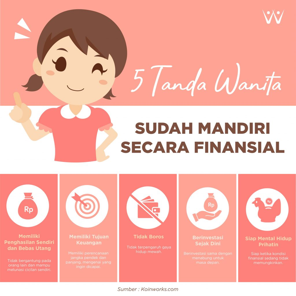 infografik wanita yang sudah mandiri secara finansial
