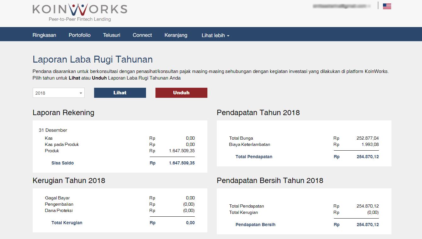 laporan pajak - laporan laba rugi tahunan
