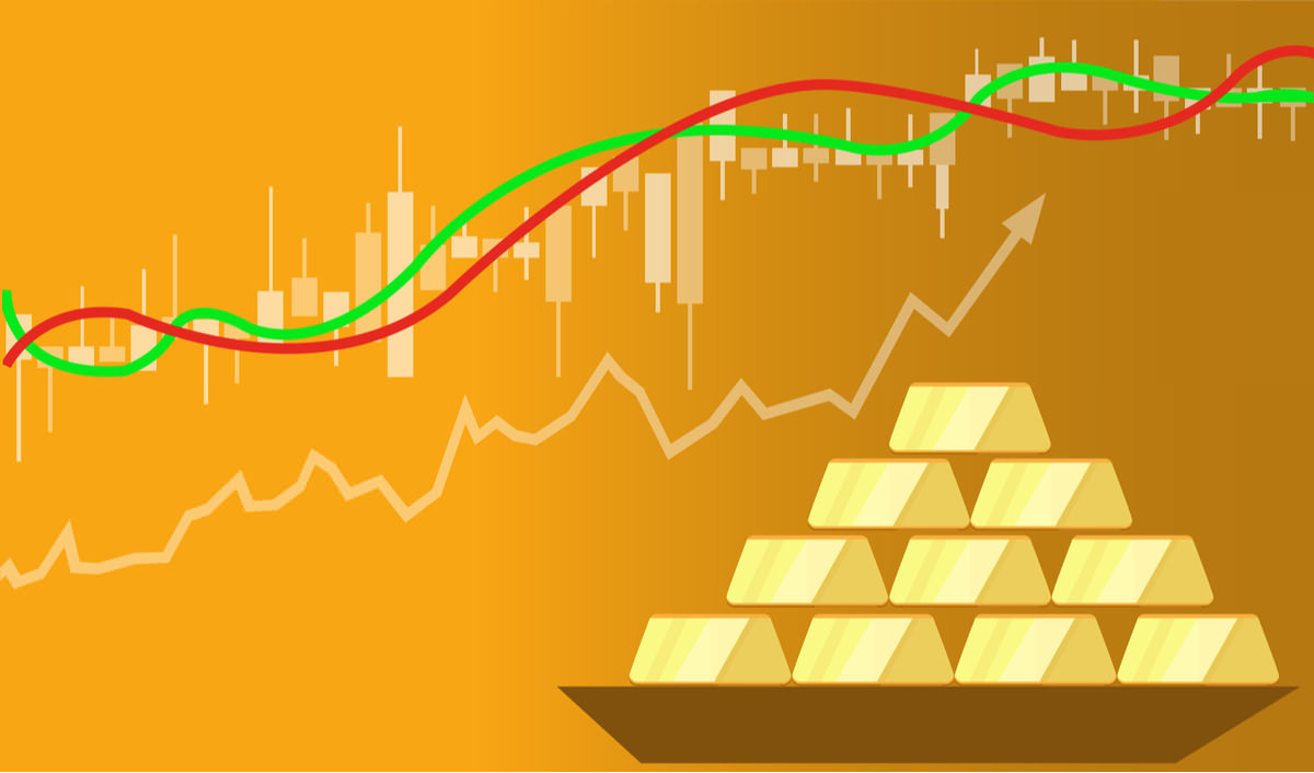Harga emas 22 karat 2020