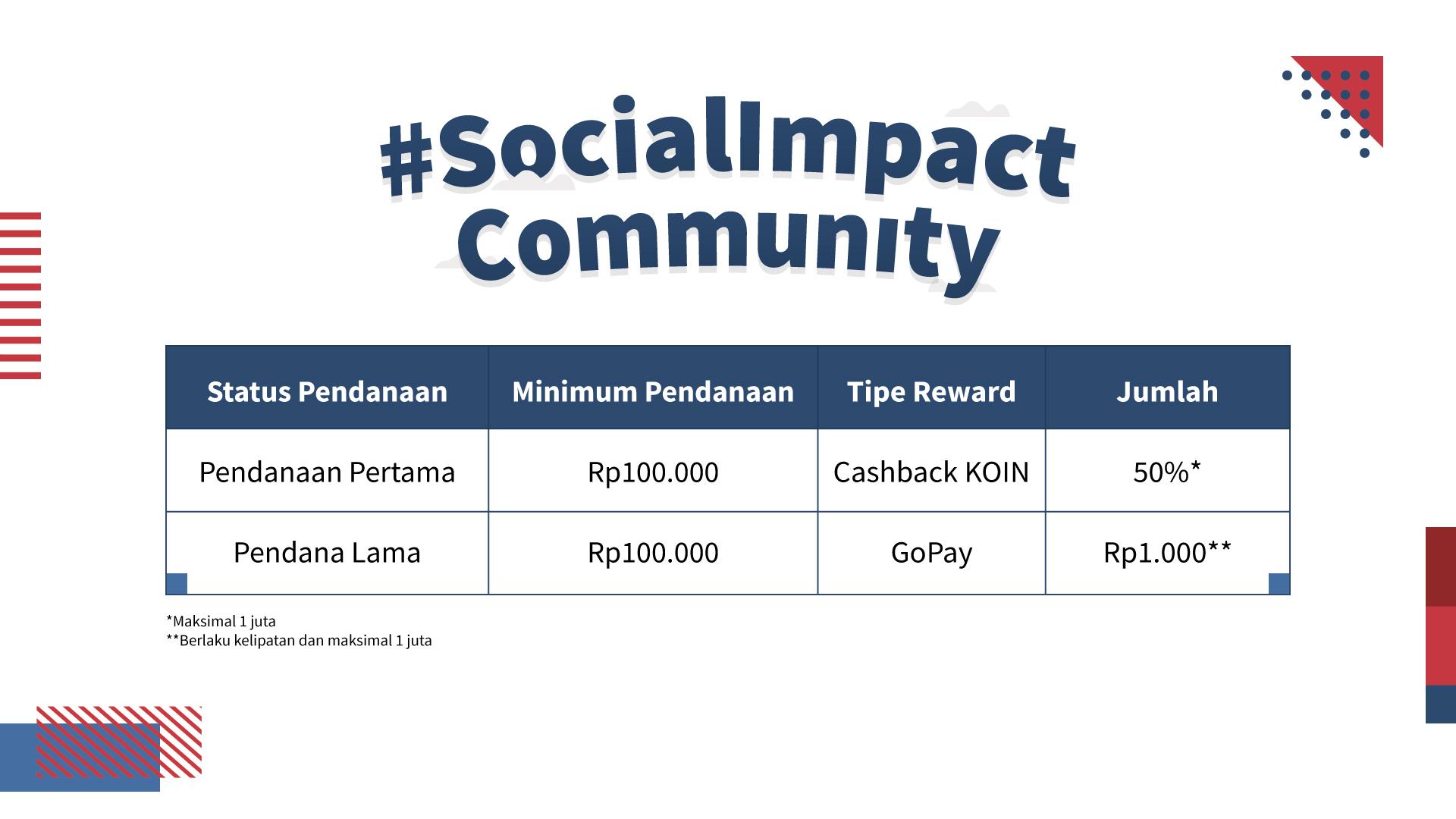 Promo-Social-Impact-Community-Tabel