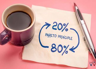 prinsip 80-20 pareto - manajemen keuangan