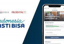 Koindonasi - koinworks - prudential indonesia - covid-19 - corona